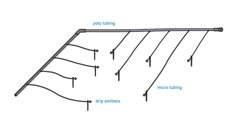 DIG_poly-tubing_drip-emitters_micro-tubing