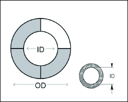 Inside and Outside Diameter